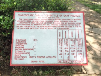 Confederate Casualties - Battle of Chattanooga