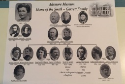 Partial family tree that focuses on the events presented on the tours.